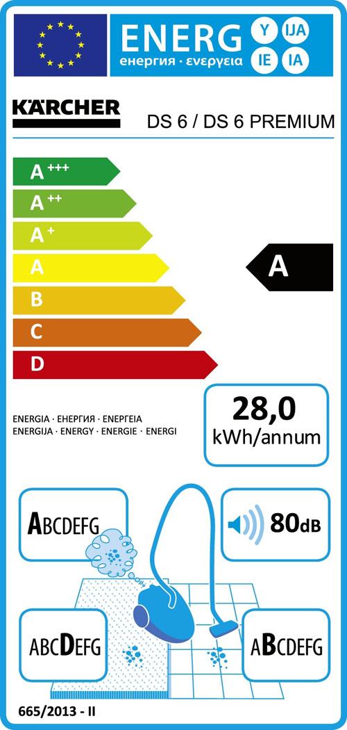 Энергоэффективность DS 6