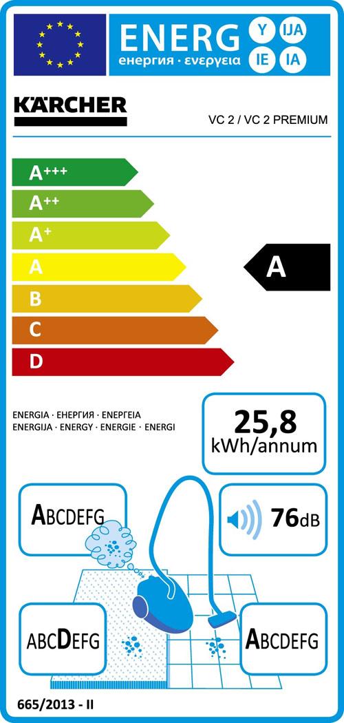 класс энергопотребления dyson