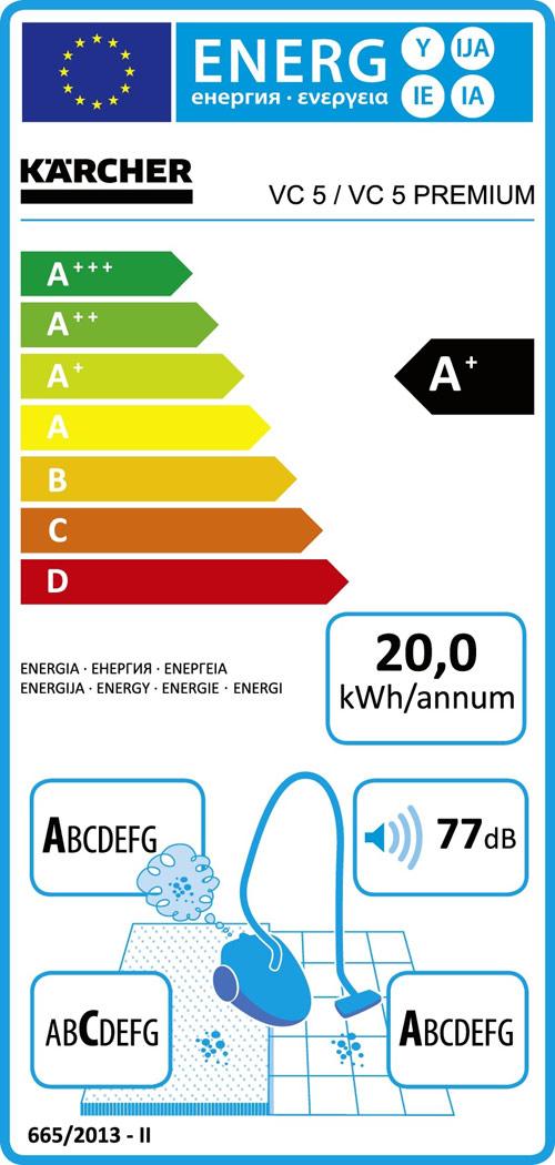 Энергоэффективность Karcher VC 5